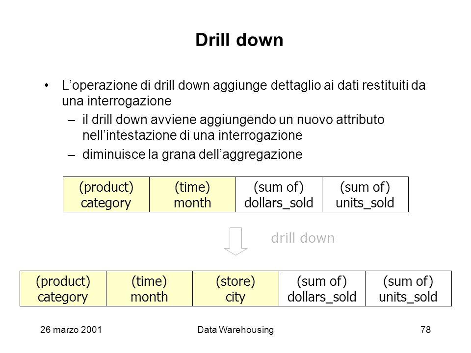 Drill down L'operazione di drill down aggiunge dettaglio ai dati restituiti da una interrogazione.