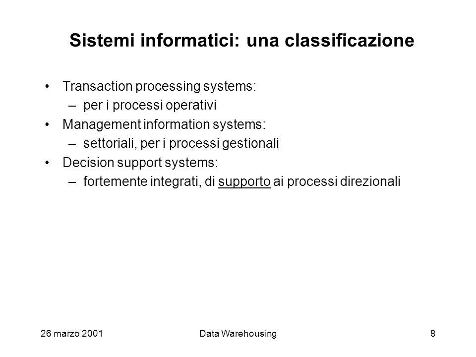 Sistemi informatici: una classificazione