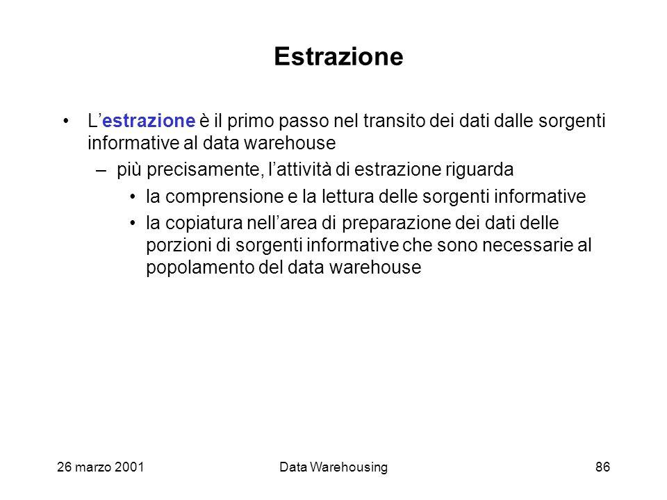Estrazione L'estrazione è il primo passo nel transito dei dati dalle sorgenti informative al data warehouse.