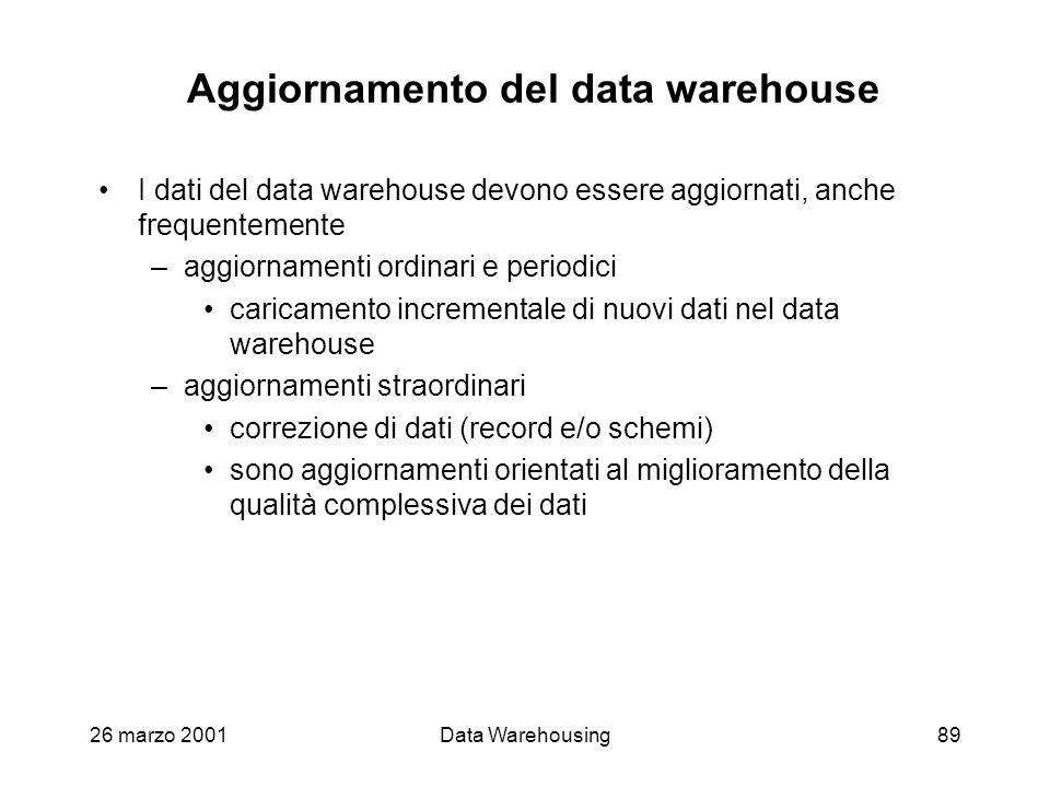 Aggiornamento del data warehouse
