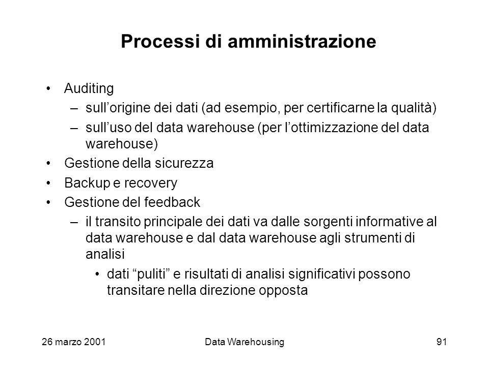 Processi di amministrazione
