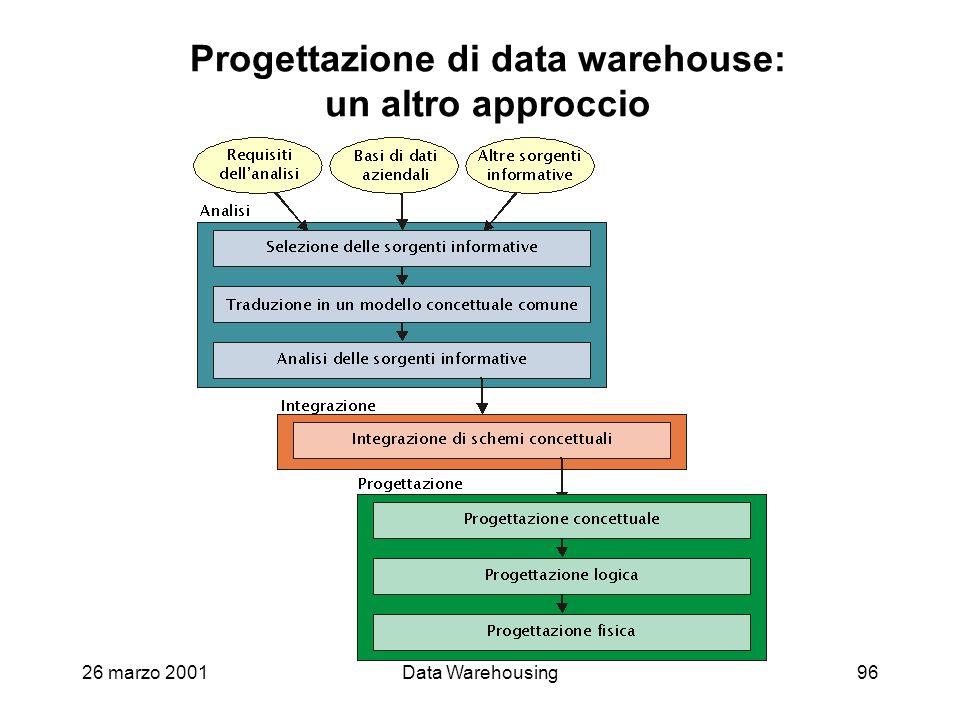 Progettazione di data warehouse: un altro approccio
