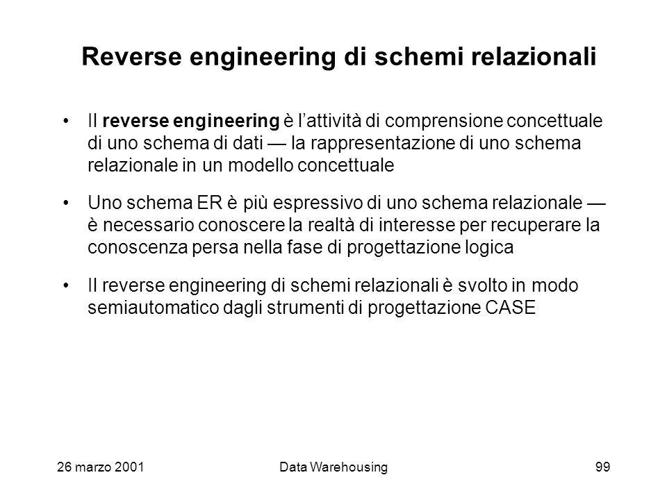 Reverse engineering di schemi relazionali