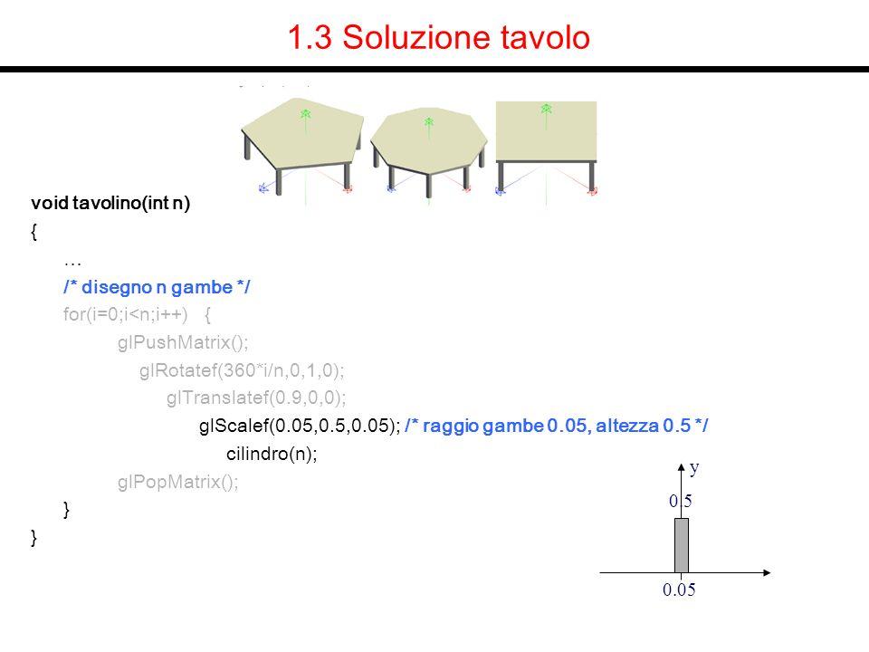 1.3 Soluzione tavolo void tavolino(int n) { … for(i=0;i<n;i++) {