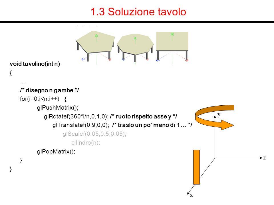 1.3 Soluzione tavolo void tavolino(int n) { … /* disegno n gambe */