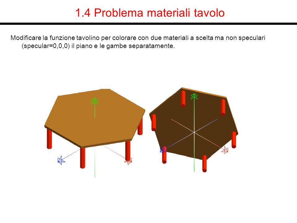 1.4 Problema materiali tavolo