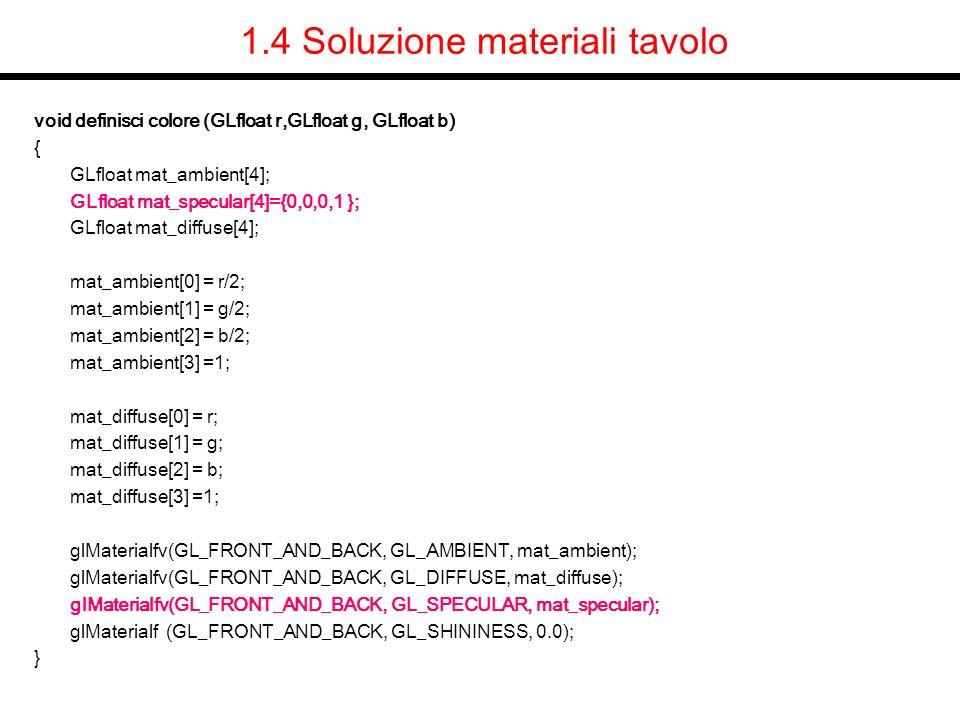 1.4 Soluzione materiali tavolo