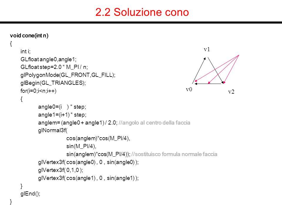 2.2 Soluzione cono v1 v0 v2 void cone(int n) { int i;