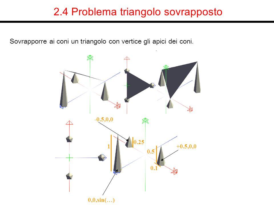 2.4 Problema triangolo sovrapposto