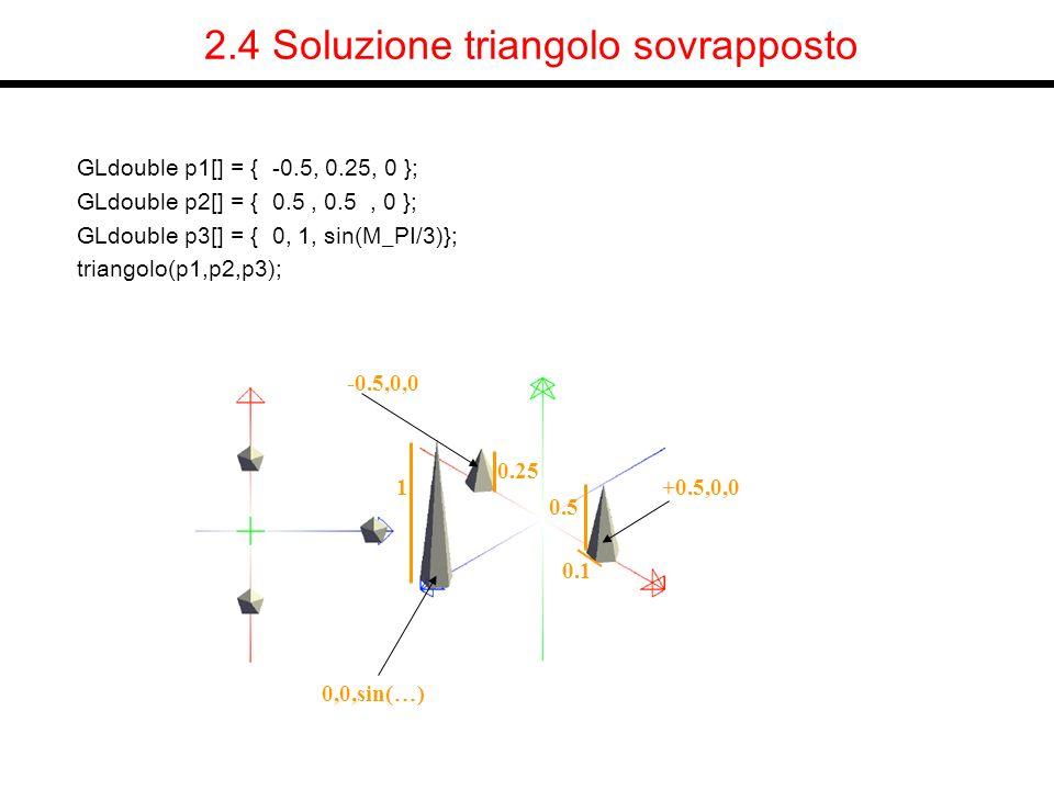 2.4 Soluzione triangolo sovrapposto