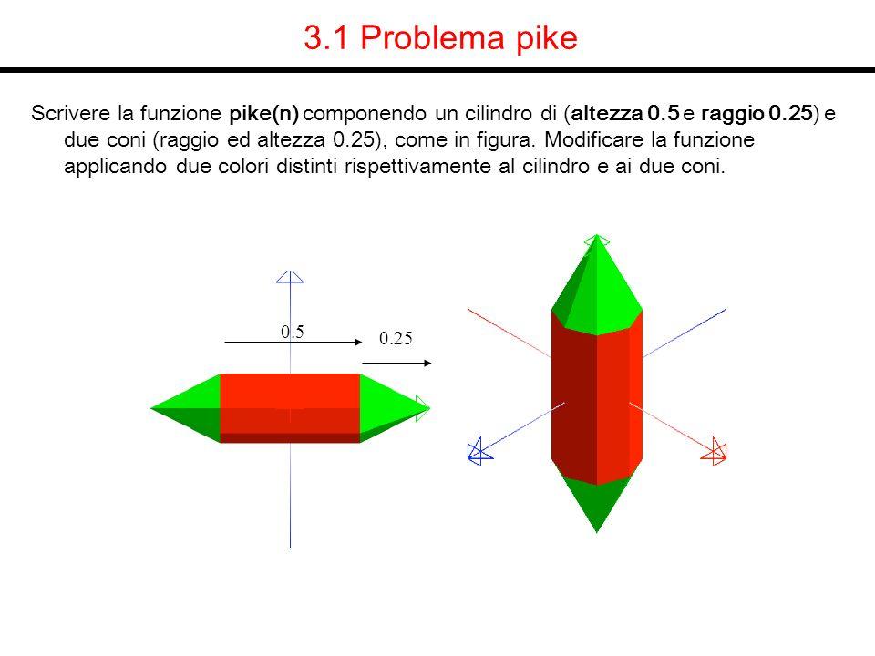 3.1 Problema pike
