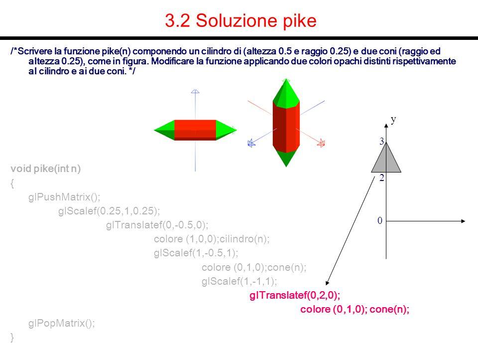 3.2 Soluzione pike void pike(int n) { y glPushMatrix();