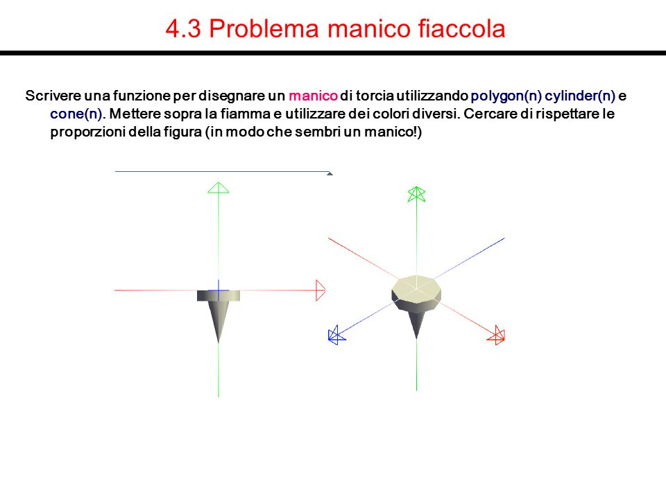 4.3 Problema manico fiaccola