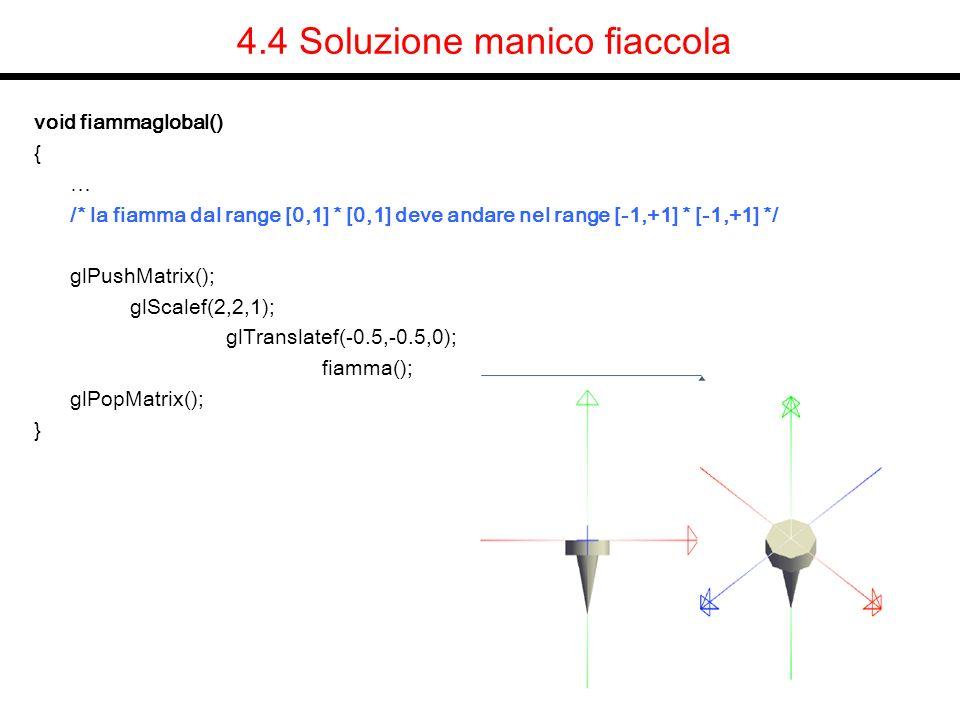 4.4 Soluzione manico fiaccola