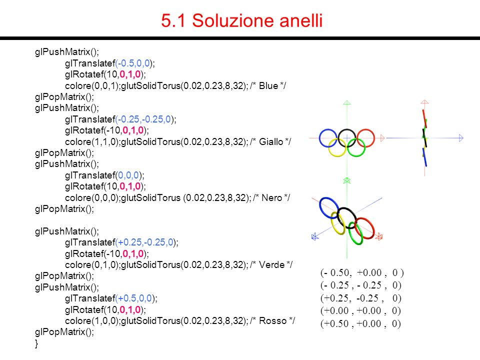 5.1 Soluzione anelli (- 0.50, +0.00 , 0 ) (- 0.25 , - 0.25 , 0)