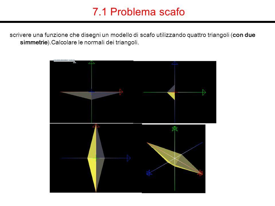 7.1 Problema scafo
