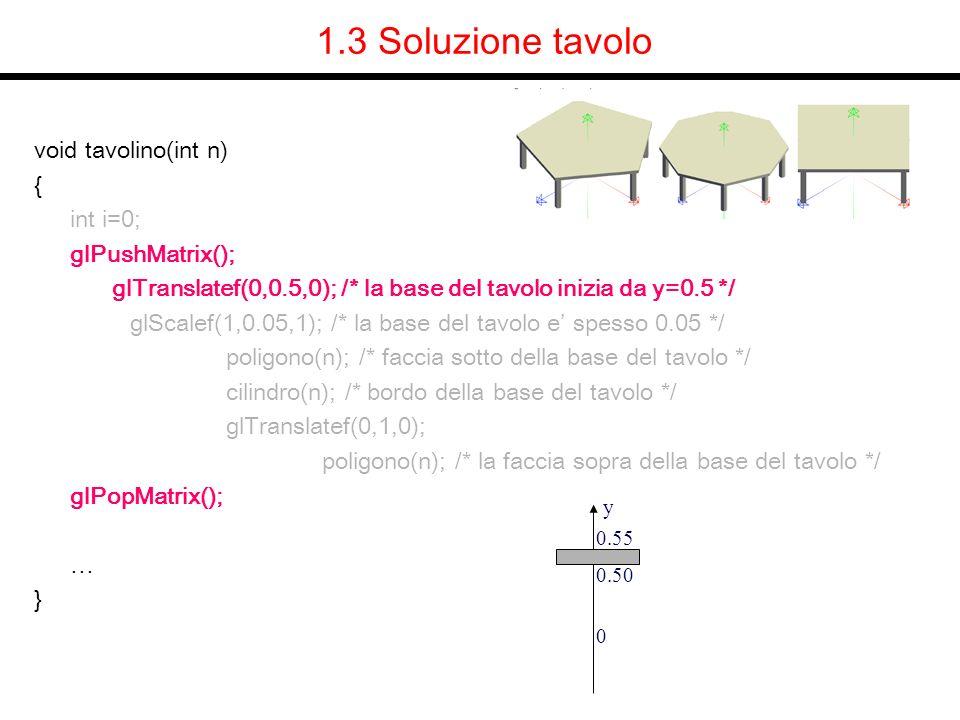 1.3 Soluzione tavolo void tavolino(int n) { int i=0; glPushMatrix();