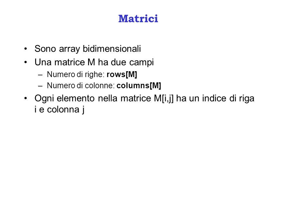 Matrici Sono array bidimensionali Una matrice M ha due campi