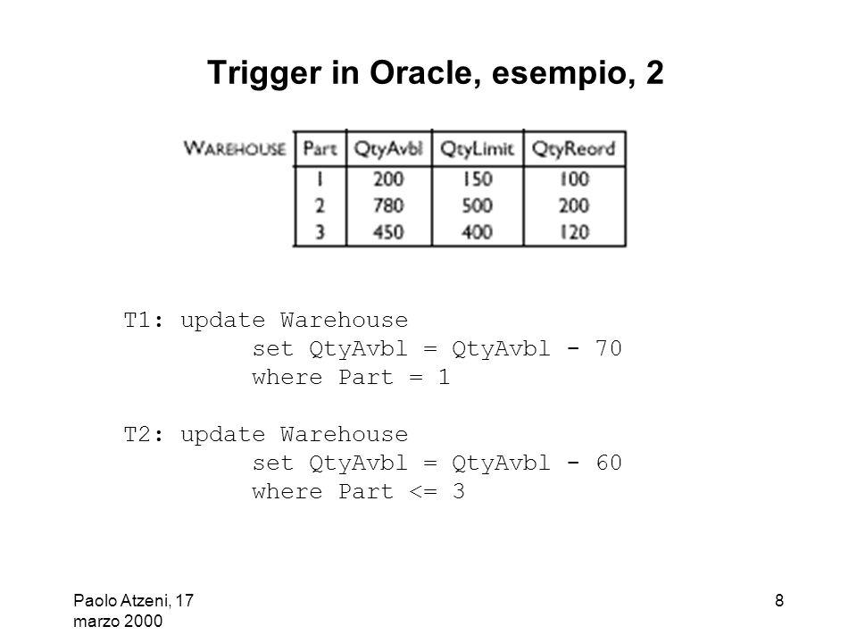 Trigger in Oracle, esempio, 2