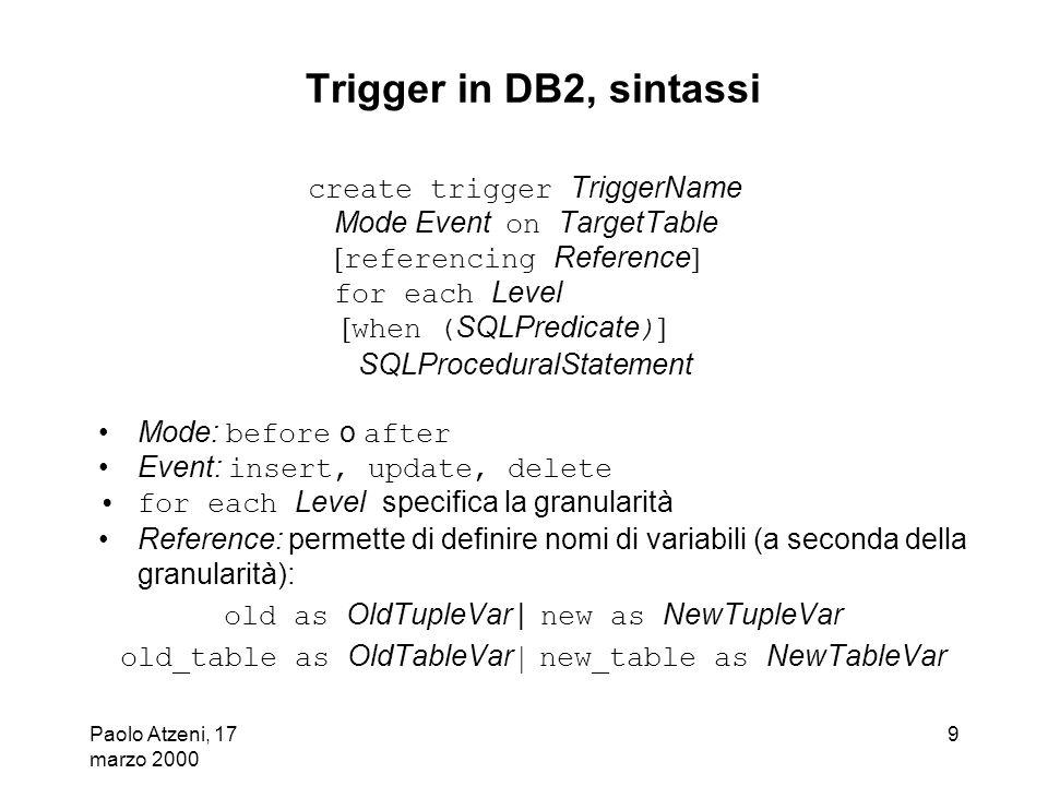 Trigger in DB2, sintassi create trigger TriggerName