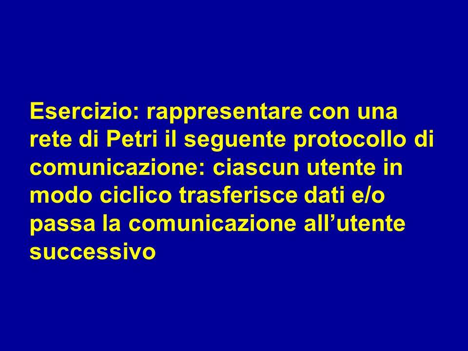 Esercizio: rappresentare con una rete di Petri il seguente protocollo di comunicazione: ciascun utente in modo ciclico trasferisce dati e/o passa la comunicazione all'utente successivo