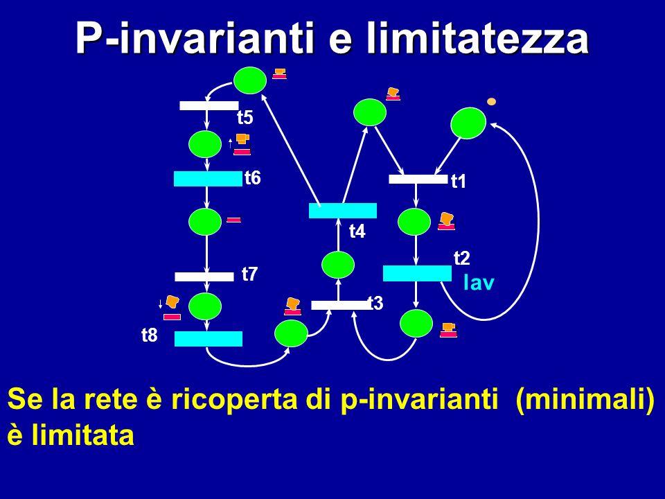 P-invarianti e limitatezza