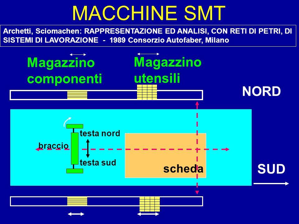 MACCHINE SMT Magazzino Magazzino componenti utensili NORD SUD scheda