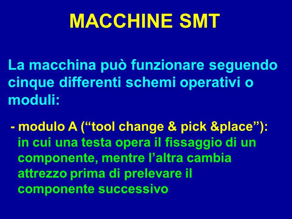 MACCHINE SMT La macchina può funzionare seguendo cinque differenti schemi operativi o moduli: - modulo A ( tool change & pick &place ):