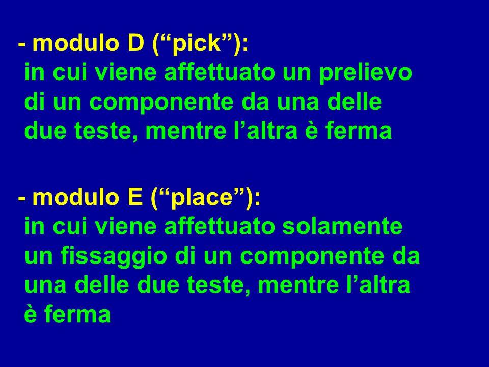 - modulo D ( pick ): in cui viene affettuato un prelievo. di un componente da una delle. due teste, mentre l'altra è ferma.