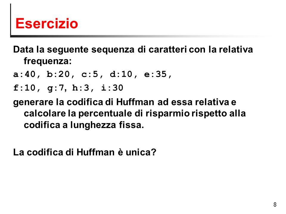 Esercizio Data la seguente sequenza di caratteri con la relativa frequenza: a:40, b:20, c:5, d:10, e:35,