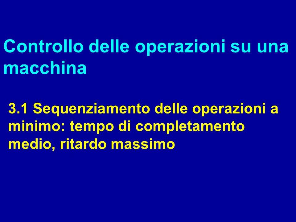 Controllo delle operazioni su una macchina