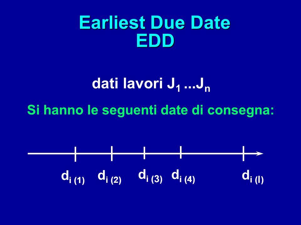Si hanno le seguenti date di consegna:
