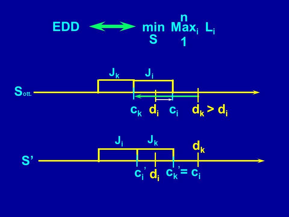 n Maxi Li 1 EDD min S Sott. ck di ci dk > di dk S' ci' ck'= ci di