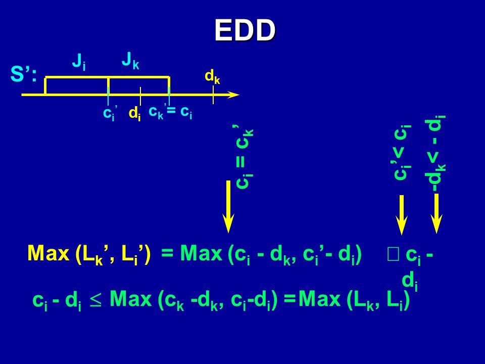 EDD S': -dk< - di ci = ck' ci'< ci Max (Lk', Li')