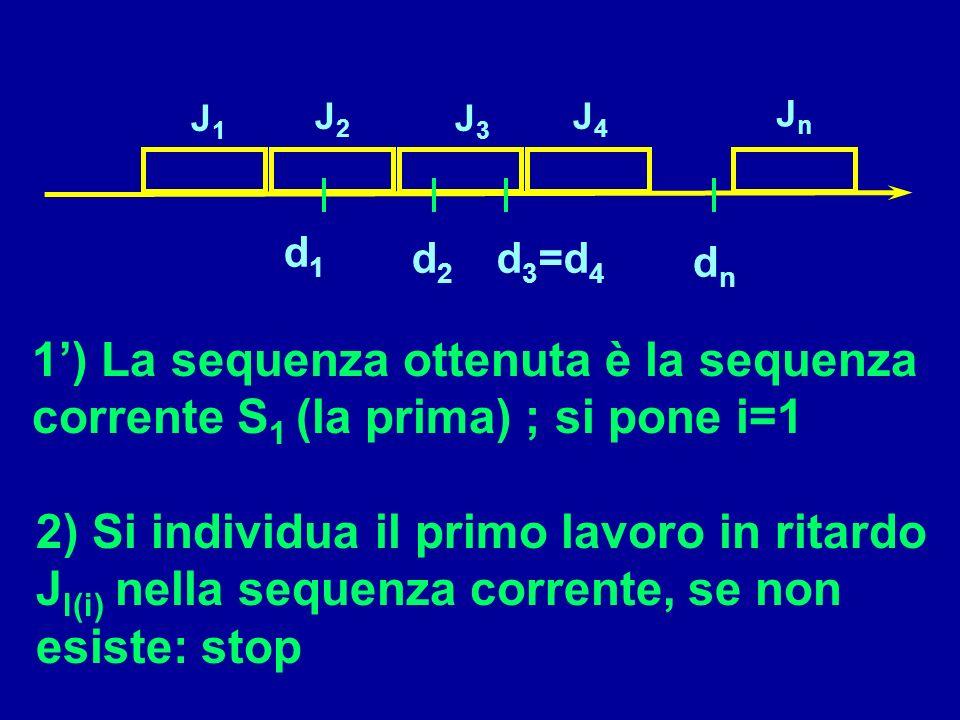 J3 Jn. J1. J2. J4. d1. d2. d3=d4. dn. 1') La sequenza ottenuta è la sequenza corrente S1 (la prima) ; si pone i=1.