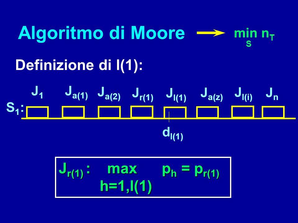 Algoritmo di Moore Definizione di l(1): Jr(1) : max ph = pr(1)