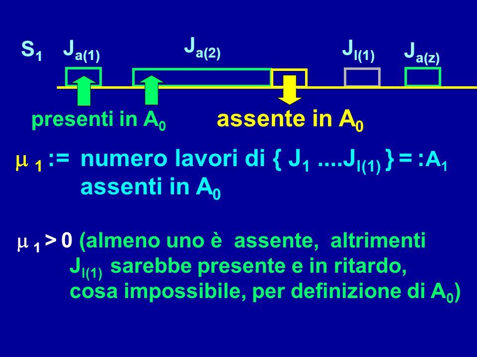 m 1 := numero lavori di { J1 ....Jl(1) } = :A1 assenti in A0