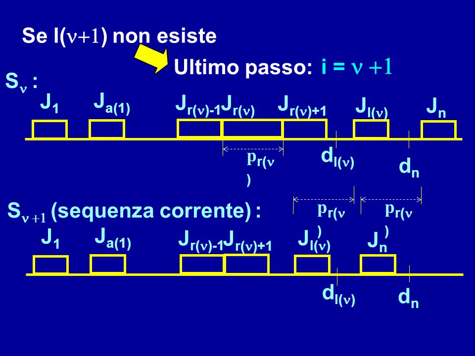 Sn +1 (sequenza corrente) : J1 Ja(1) Jr(n)-1 Jr(n)+1 Jl(n) Jn