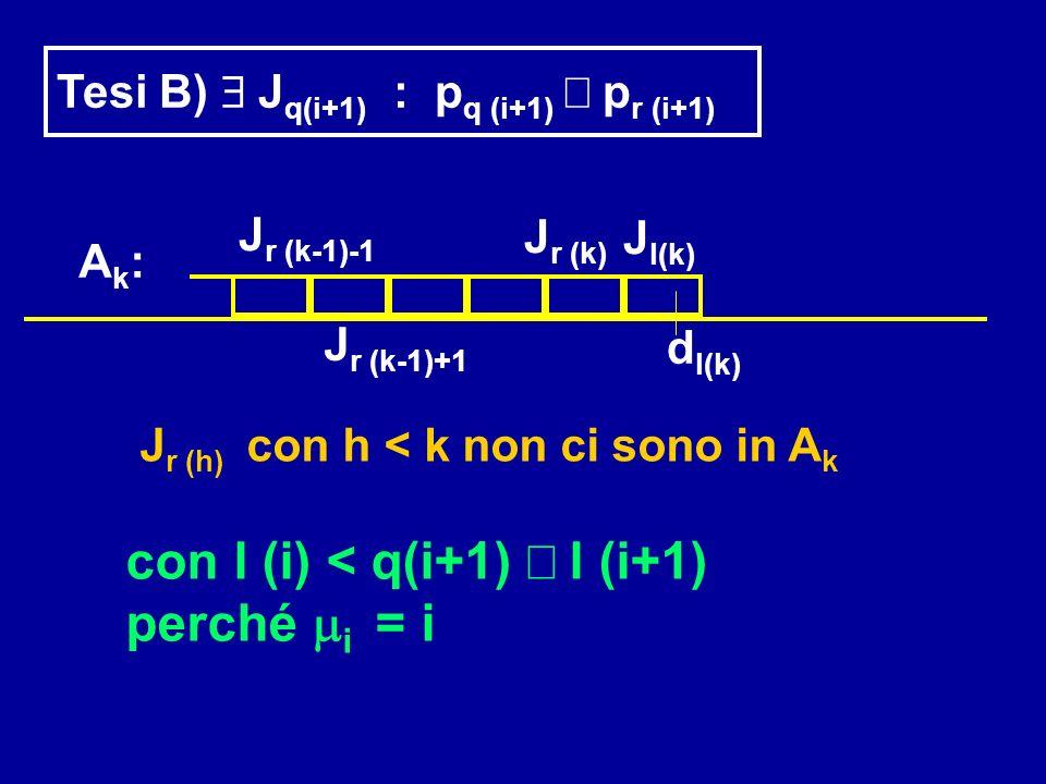 Jr (h) con h < k non ci sono in Ak