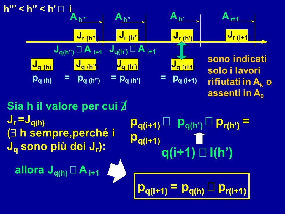 pq(i+1) £ pq(h') £ pr(h') = pq(i+1)