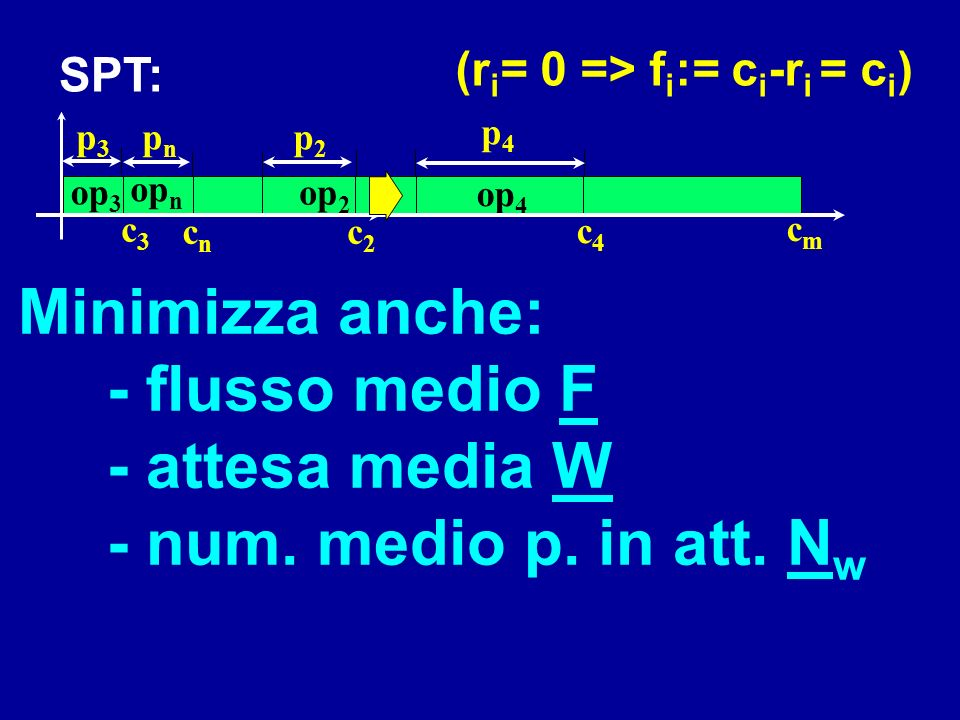 Minimizza anche: - flusso medio F - attesa media W