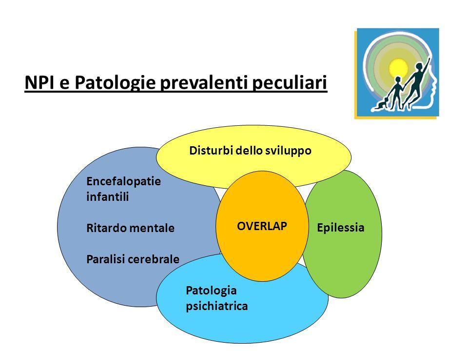 NPI e Patologie prevalenti peculiari
