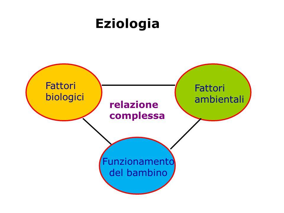 Eziologia Fattori biologici Fattori ambientali relazione complessa