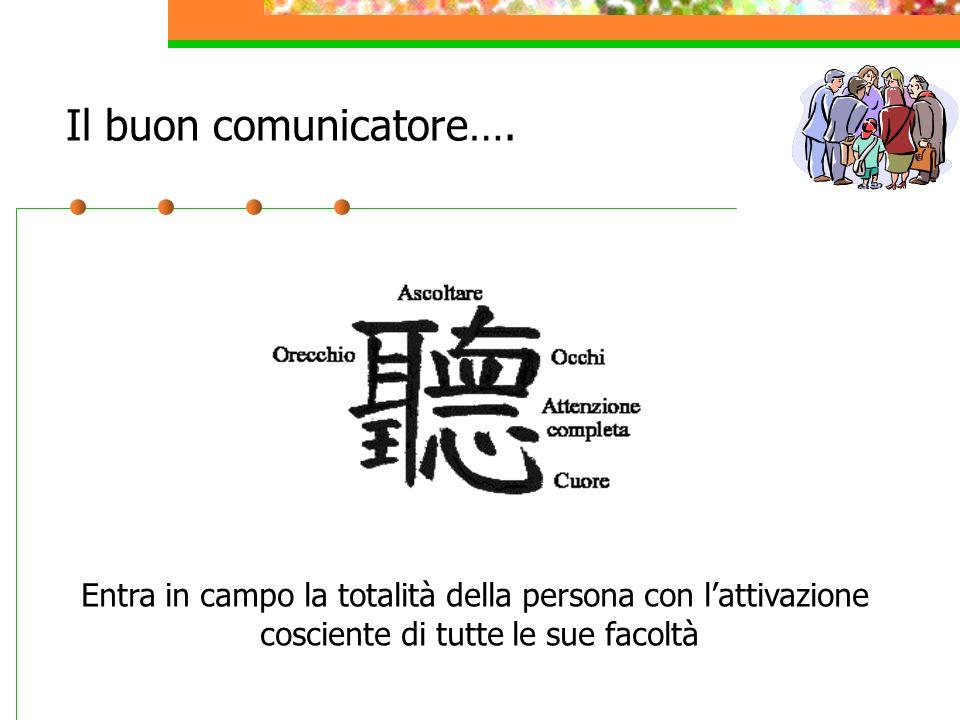 Il buon comunicatore…. Entra in campo la totalità della persona con l'attivazione.