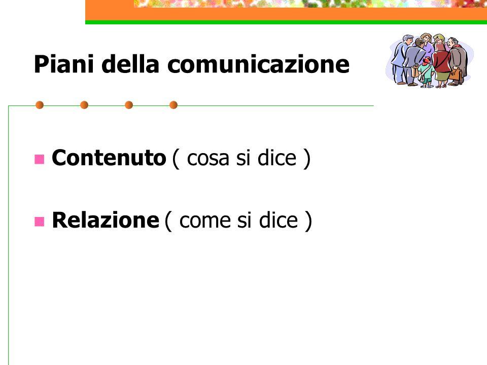 Piani della comunicazione