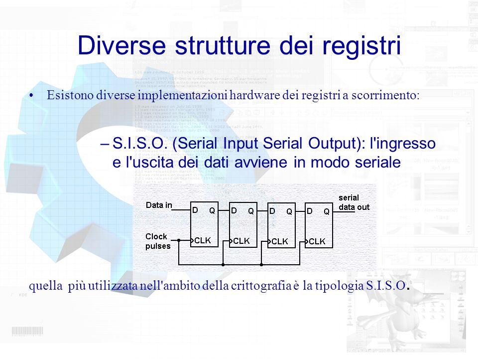 Diverse strutture dei registri