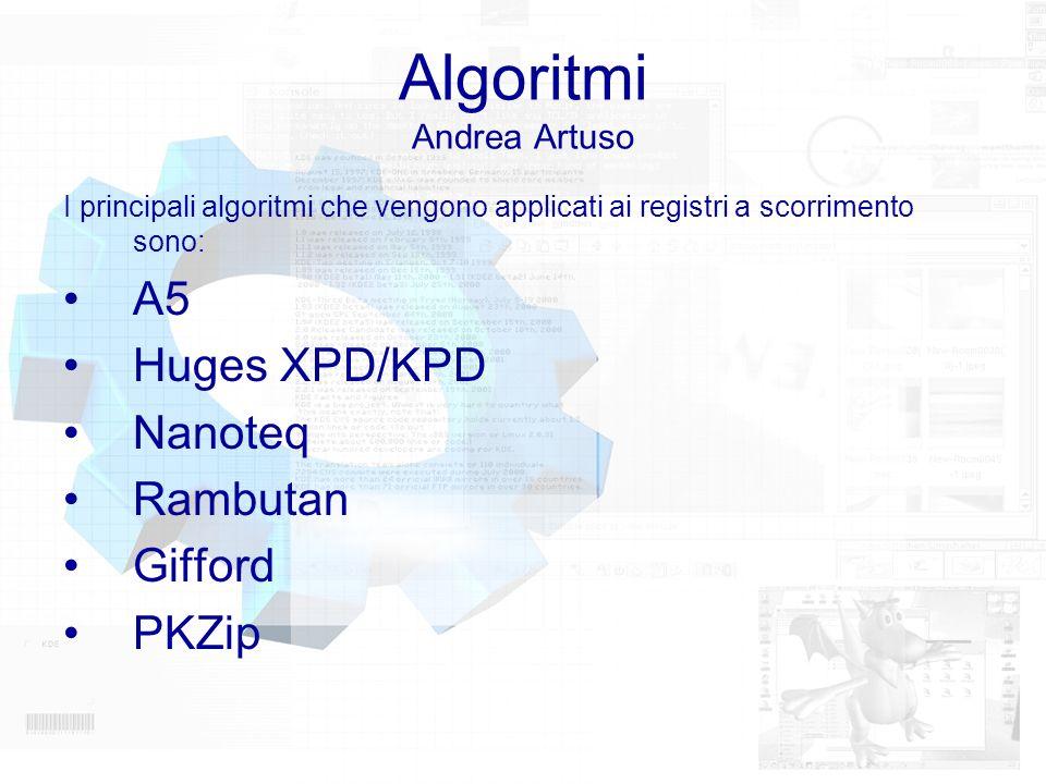 Algoritmi Andrea Artuso