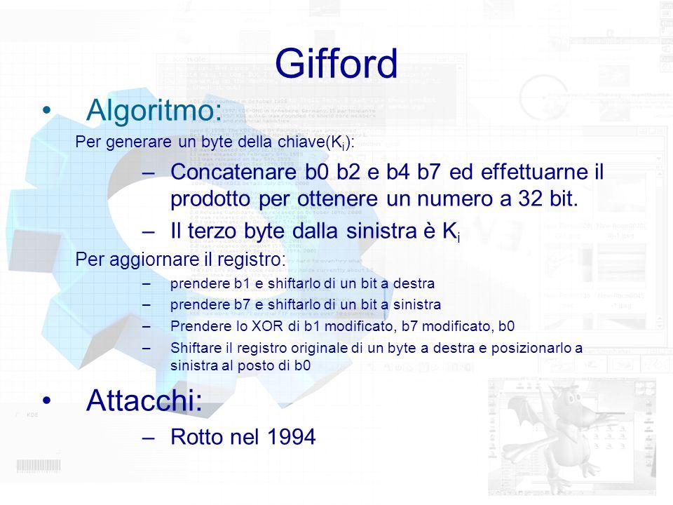 Gifford Algoritmo: Attacchi:
