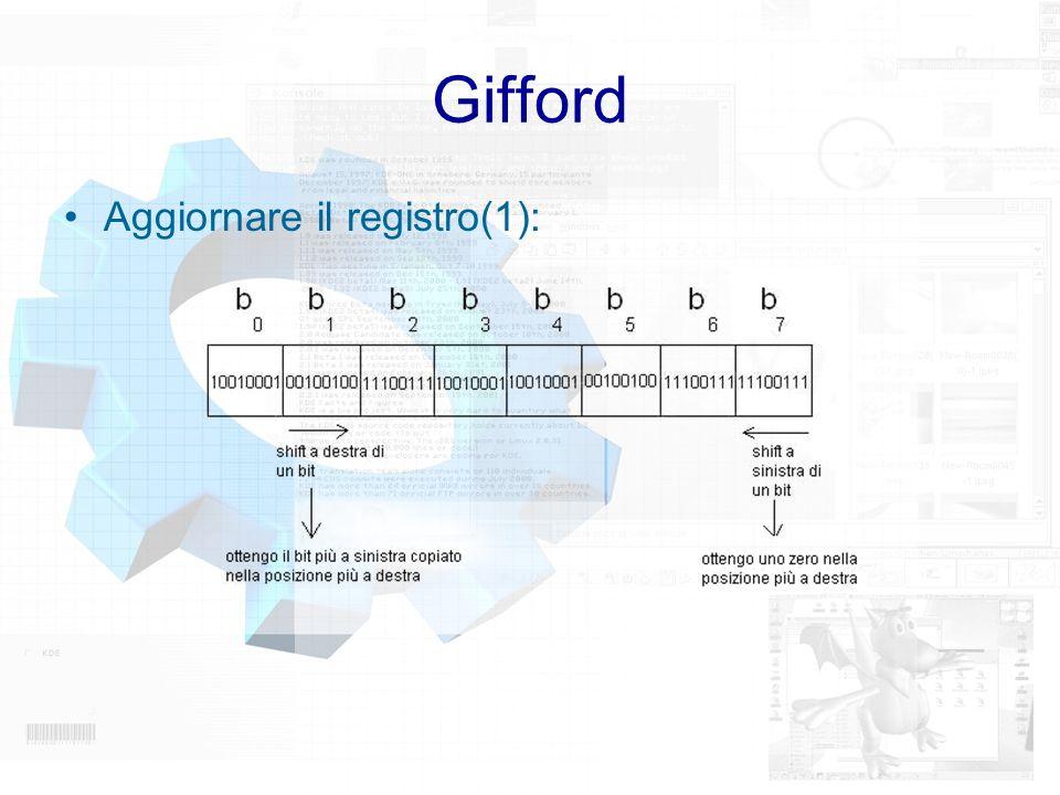 Gifford Aggiornare il registro(1):