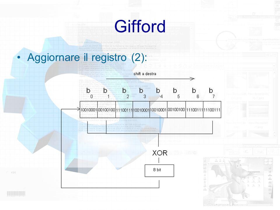 Gifford Aggiornare il registro (2):